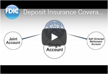 Image from FDIC website showing 3 of many types of deposit accounts.  You may click on this image to be directed to the FDIC website to hear and view the video provided by the FDIC.